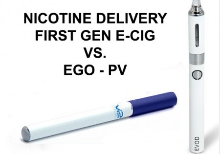 Nicotine Delivery: Electronic Cigarettes vs. Personal Vaporizers 'MODS'
